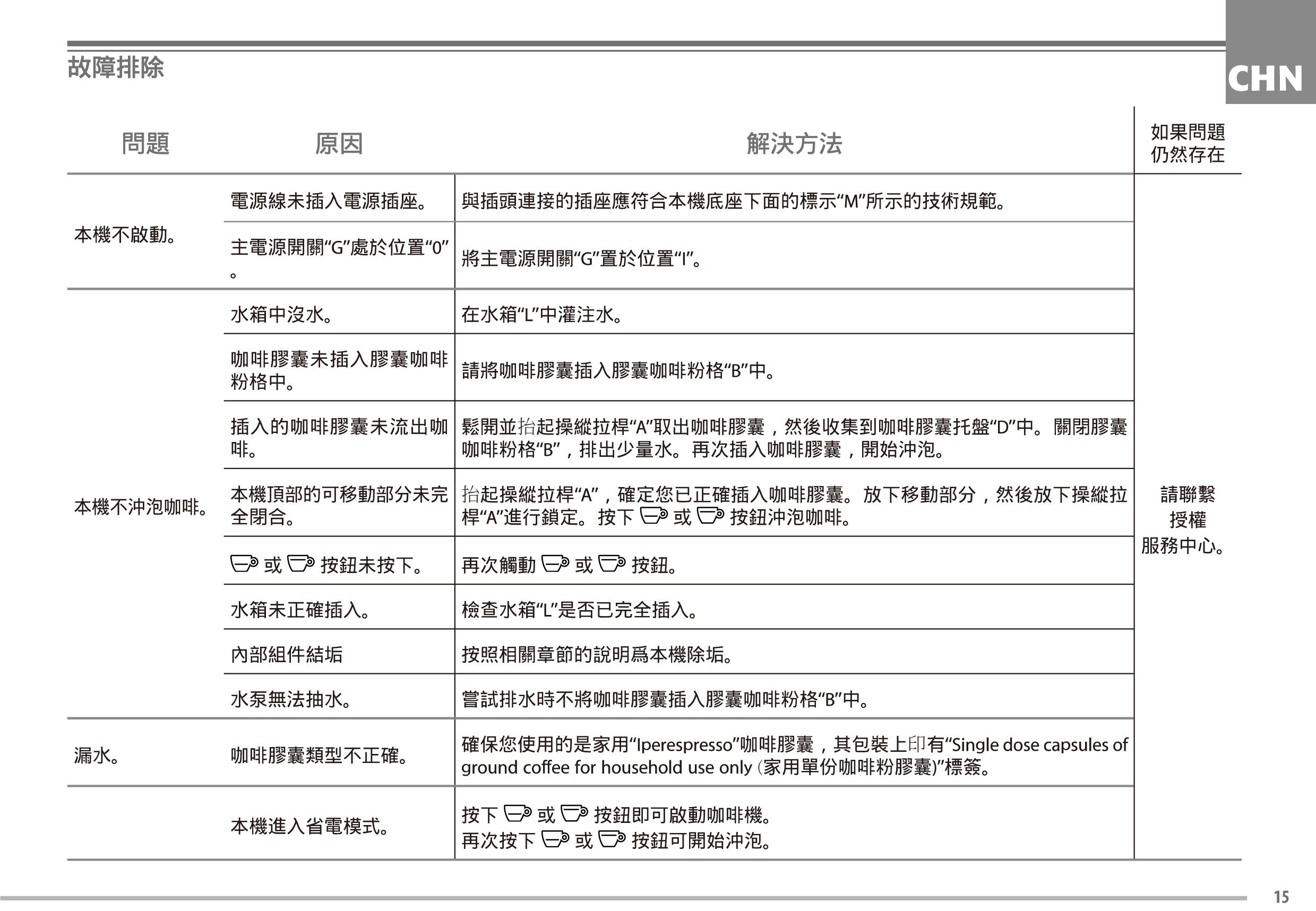 Y5操作手冊-16